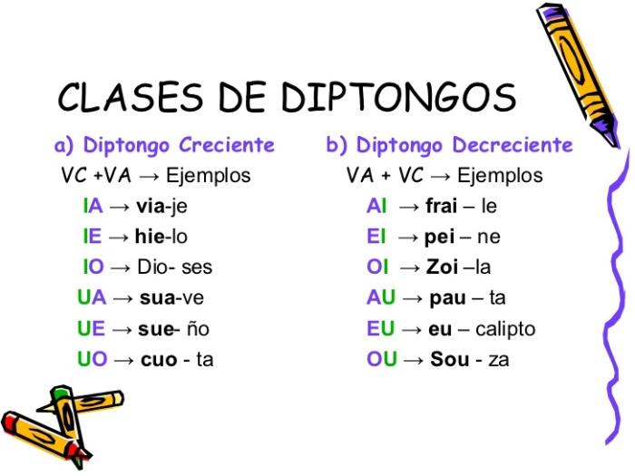 fenmenos-voclicos-4-728