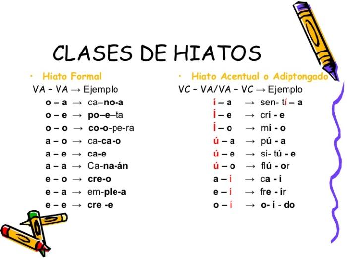 hiato2